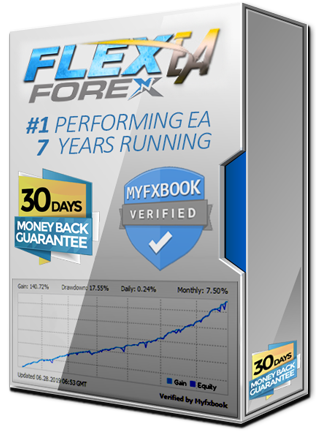 Forex ea lab reviews